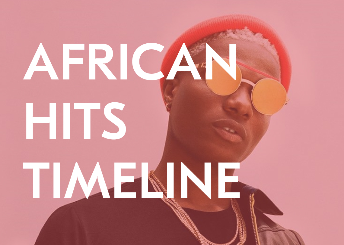 African hits timeline 2017 (1/2)
